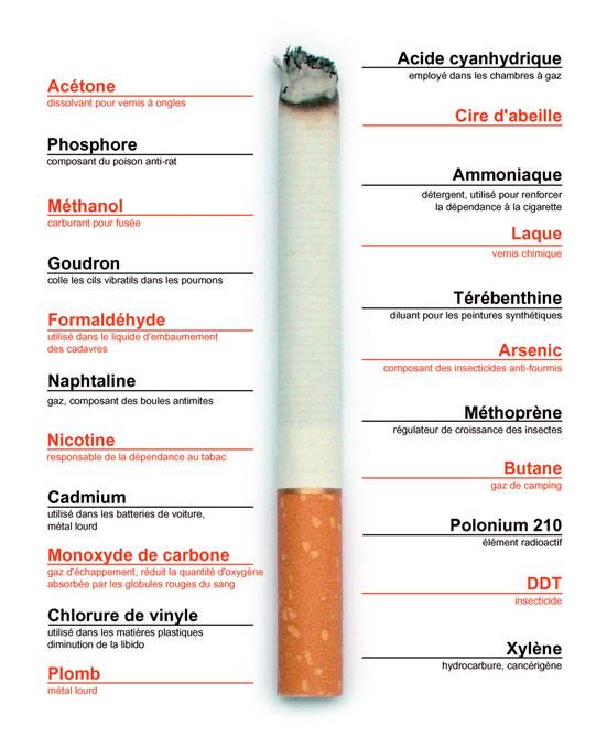 ob_ea9e9466c192d123eebe4afe3ee59e9b_produits-cigarette.jpg